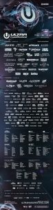 Ultra Music Festival Reveals 2019 Phase Two Lineup